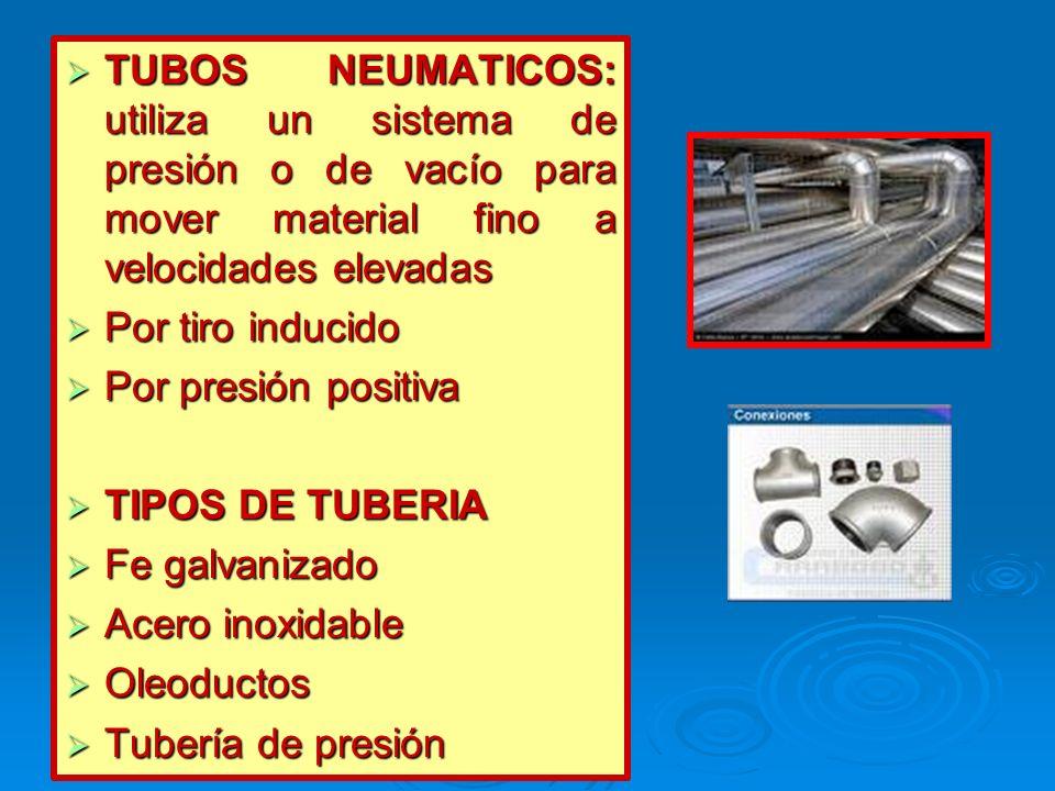 TUBOS NEUMATICOS: utiliza un sistema de presión o de vacío para mover material fino a velocidades elevadas TUBOS NEUMATICOS: utiliza un sistema de pre