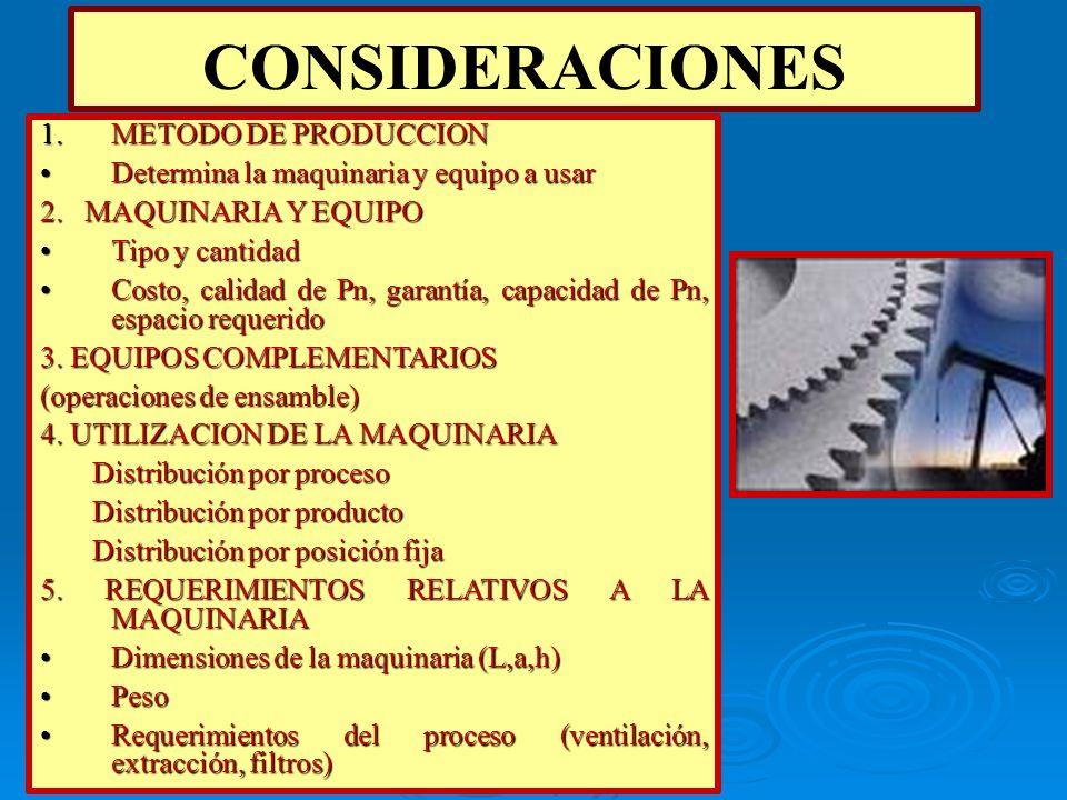 1.METODO DE PRODUCCION Determina la maquinaria y equipo a usarDetermina la maquinaria y equipo a usar 2. MAQUINARIA Y EQUIPO Tipo y cantidadTipo y can