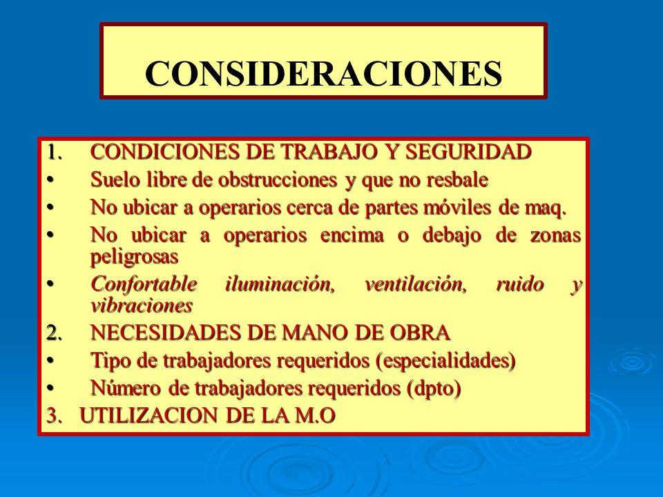 CONSIDERACIONES 1.CONDICIONES DE TRABAJO Y SEGURIDAD Suelo libre de obstrucciones y que no resbaleSuelo libre de obstrucciones y que no resbale No ubi