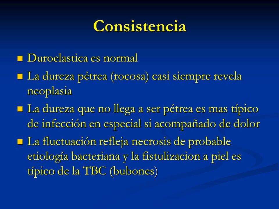 Consistencia Duroelastica es normal Duroelastica es normal La dureza pétrea (rocosa) casi siempre revela neoplasia La dureza pétrea (rocosa) casi siem