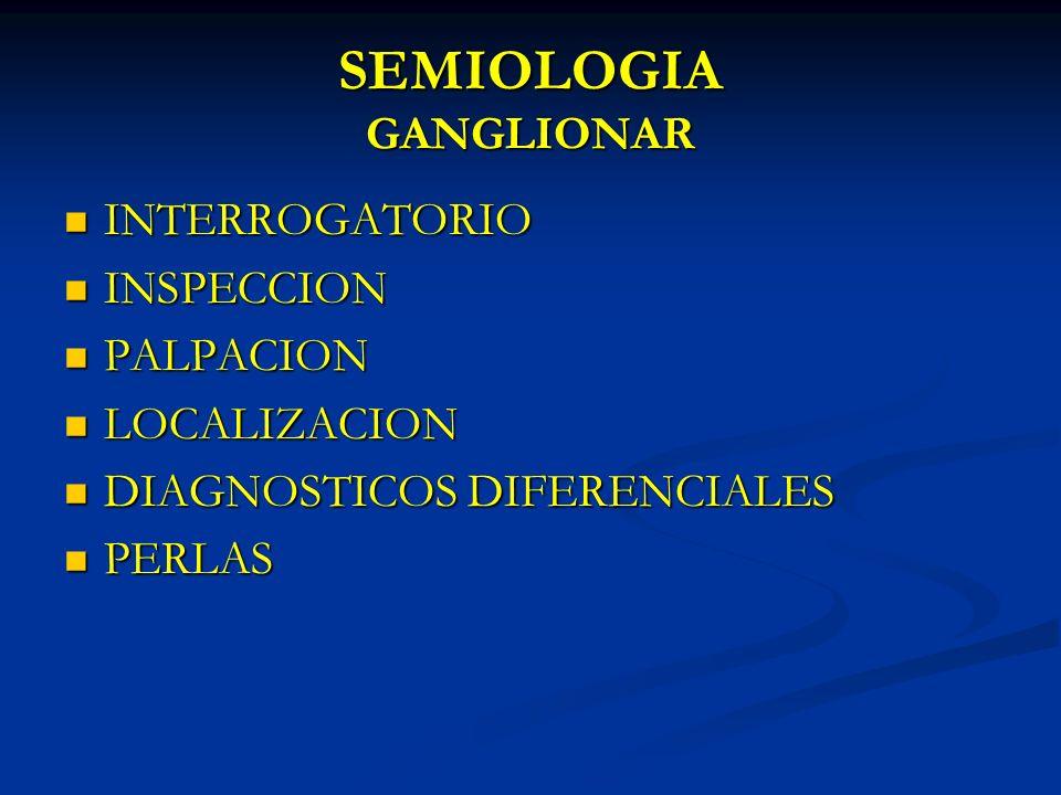 SEMIOLOGIA GANGLIONAR INTERROGATORIO INTERROGATORIO INSPECCION INSPECCION PALPACION PALPACION LOCALIZACION LOCALIZACION DIAGNOSTICOS DIFERENCIALES DIA
