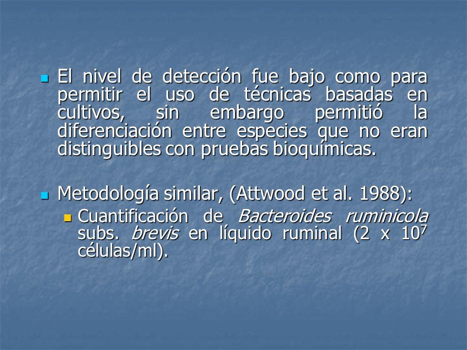 El nivel de detección fue bajo como para permitir el uso de técnicas basadas en cultivos, sin embargo permitió la diferenciación entre especies que no