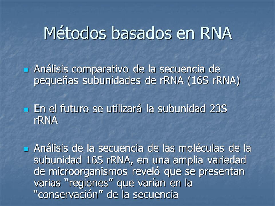 Métodos basados en RNA Análisis comparativo de la secuencia de pequeñas subunidades de rRNA (16S rRNA) Análisis comparativo de la secuencia de pequeña