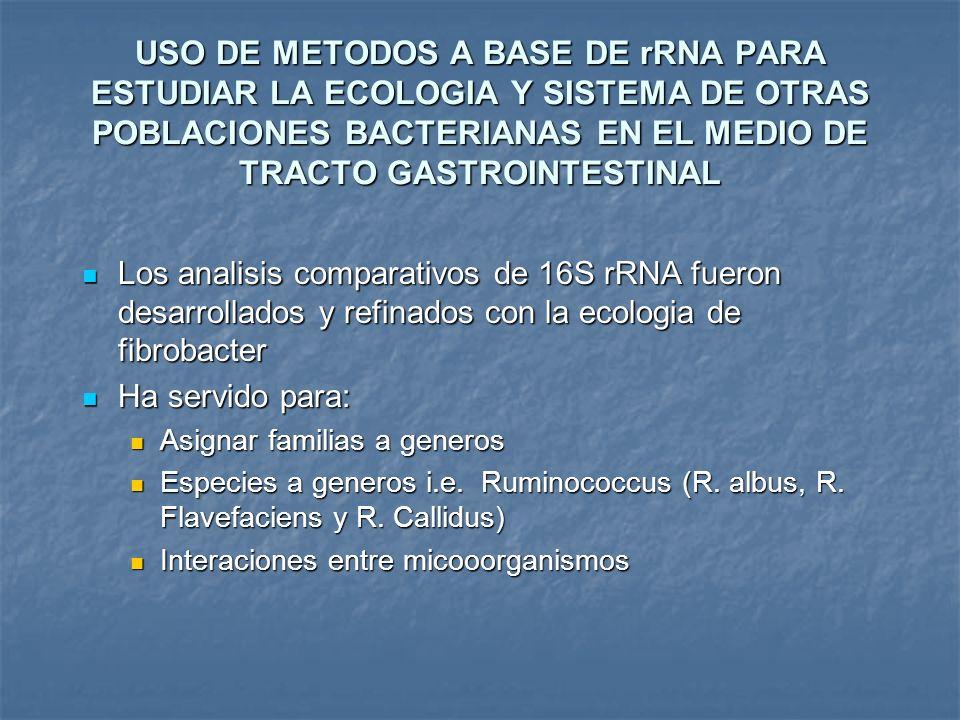 USO DE METODOS A BASE DE rRNA PARA ESTUDIAR LA ECOLOGIA Y SISTEMA DE OTRAS POBLACIONES BACTERIANAS EN EL MEDIO DE TRACTO GASTROINTESTINAL Los analisis