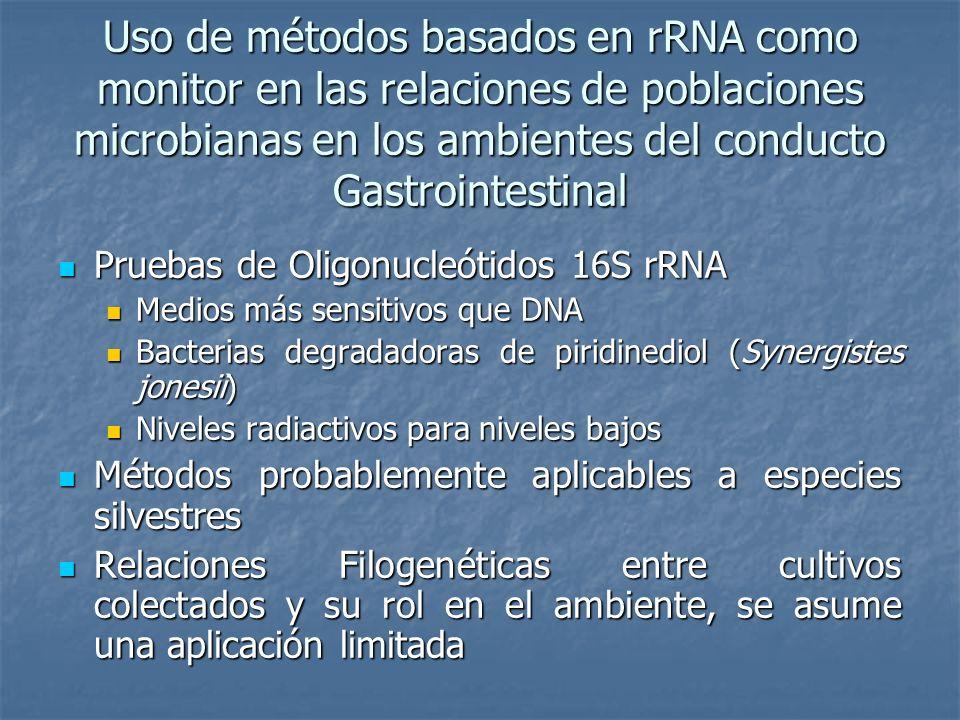 Uso de métodos basados en rRNA como monitor en las relaciones de poblaciones microbianas en los ambientes del conducto Gastrointestinal Pruebas de Oli