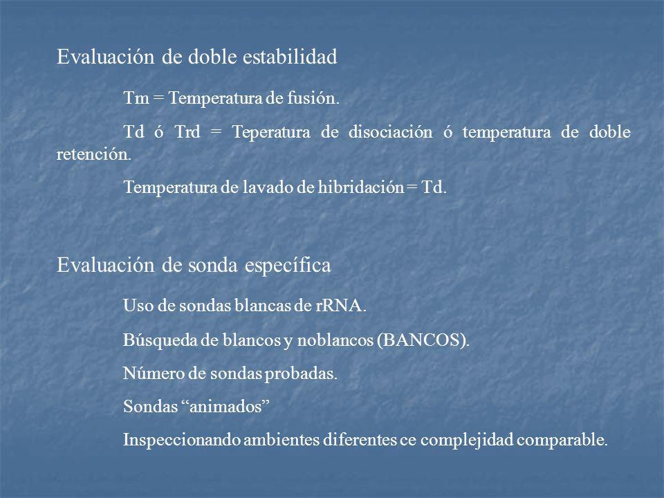 Evaluación de doble estabilidad Tm = Temperatura de fusión. Td ó Trd = Teperatura de disociación ó temperatura de doble retención. Temperatura de lava