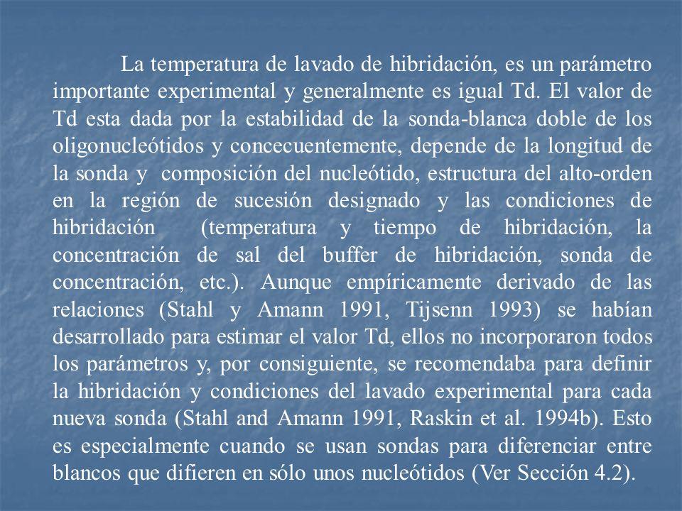 La temperatura de lavado de hibridación, es un parámetro importante experimental y generalmente es igual Td. El valor de Td esta dada por la estabilid