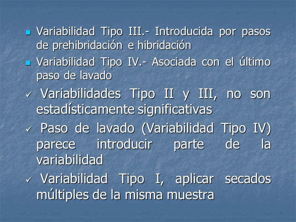 Variabilidad Tipo III.- Introducida por pasos de prehibridación e hibridación Variabilidad Tipo III.- Introducida por pasos de prehibridación e hibrid