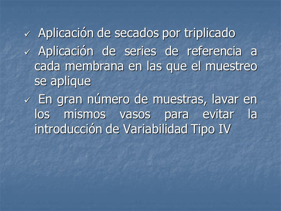 Aplicación de secados por triplicado Aplicación de secados por triplicado Aplicación de series de referencia a cada membrana en las que el muestreo se
