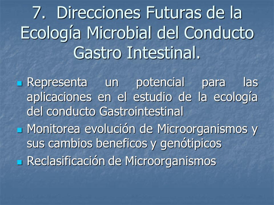 7. Direcciones Futuras de la Ecología Microbial del Conducto Gastro Intestinal. Representa un potencial para las aplicaciones en el estudio de la ecol