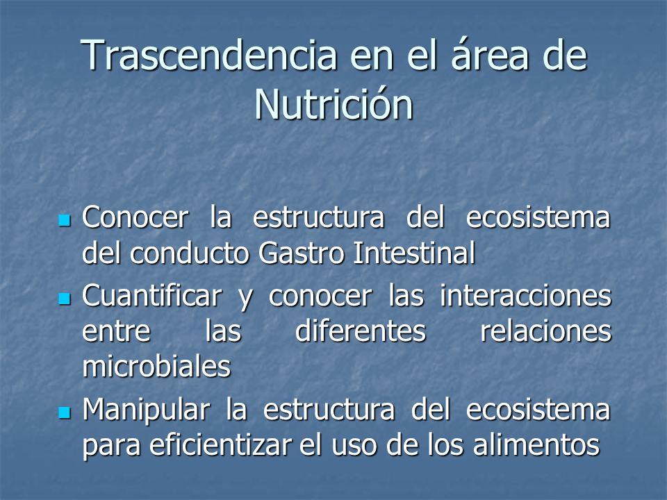 Trascendencia en el área de Nutrición Conocer la estructura del ecosistema del conducto Gastro Intestinal Conocer la estructura del ecosistema del con