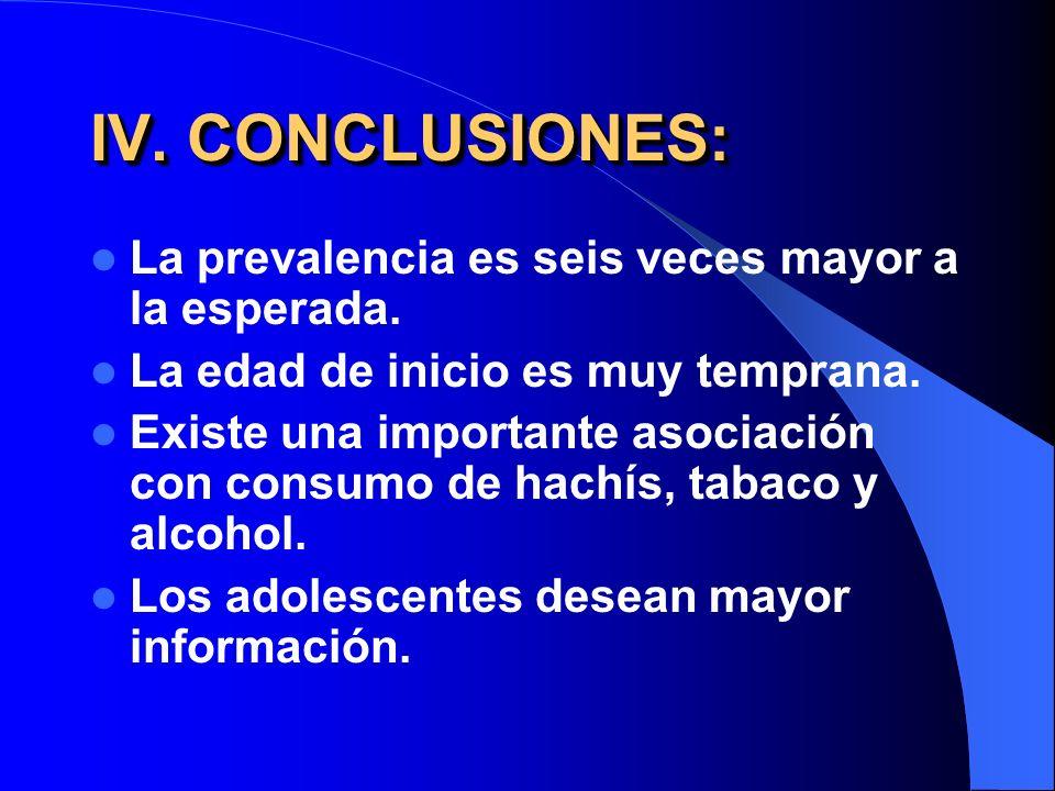 IV. CONCLUSIONES: La prevalencia es seis veces mayor a la esperada. La edad de inicio es muy temprana. Existe una importante asociación con consumo de