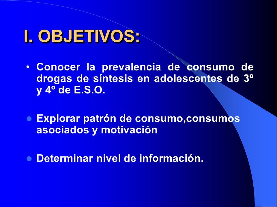 I. OBJETIVOS: Conocer la prevalencia de consumo de drogas de síntesis en adolescentes de 3º y 4º de E.S.O. Explorar patrón de consumo,consumos asociad