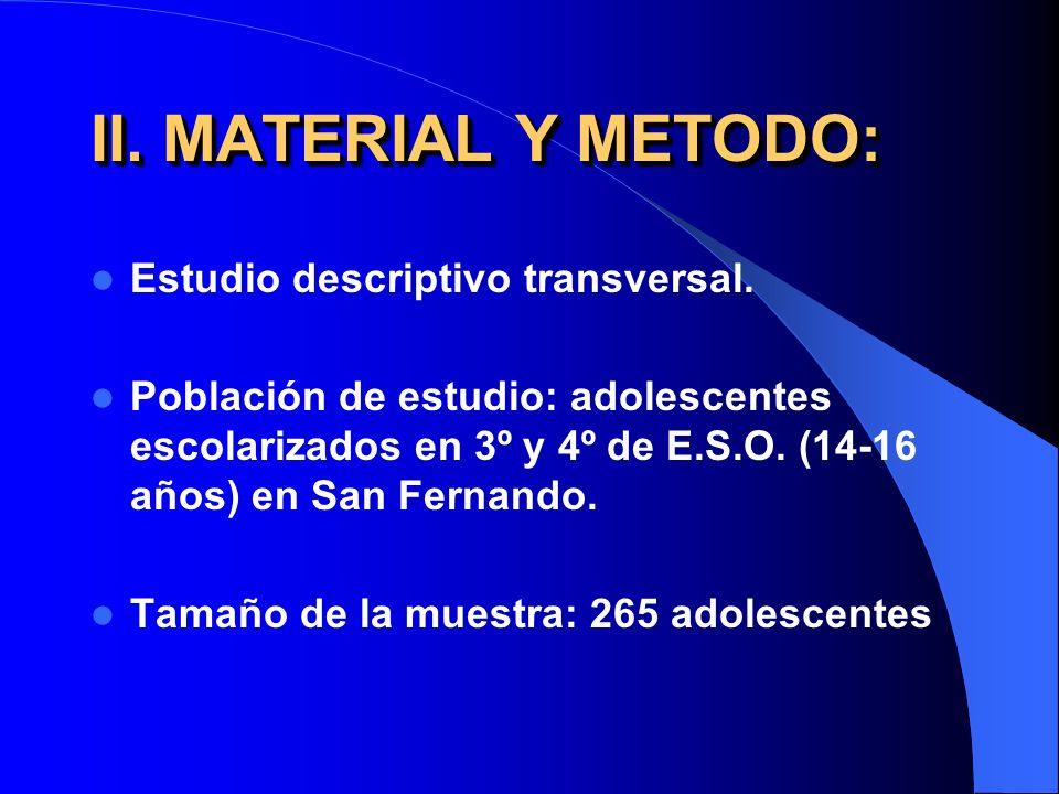 II. MATERIAL Y METODO: Estudio descriptivo transversal. Población de estudio: adolescentes escolarizados en 3º y 4º de E.S.O. (14-16 años) en San Fern