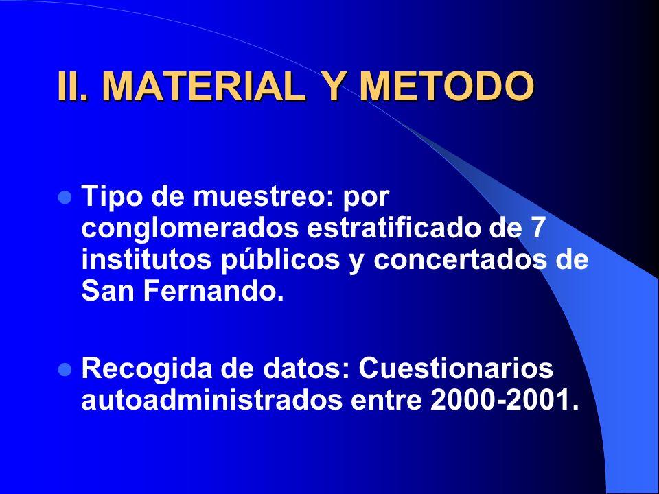 II. MATERIAL Y METODO Tipo de muestreo: por conglomerados estratificado de 7 institutos públicos y concertados de San Fernando. Recogida de datos: Cue