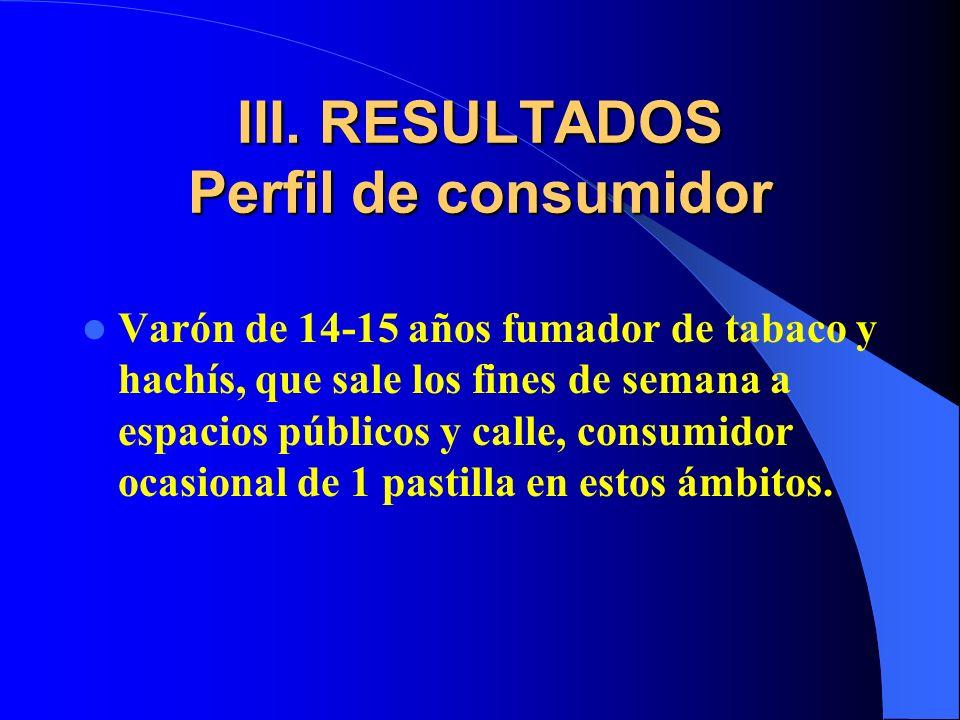 III. RESULTADOS Perfil de consumidor Varón de 14-15 años fumador de tabaco y hachís, que sale los fines de semana a espacios públicos y calle, consumi