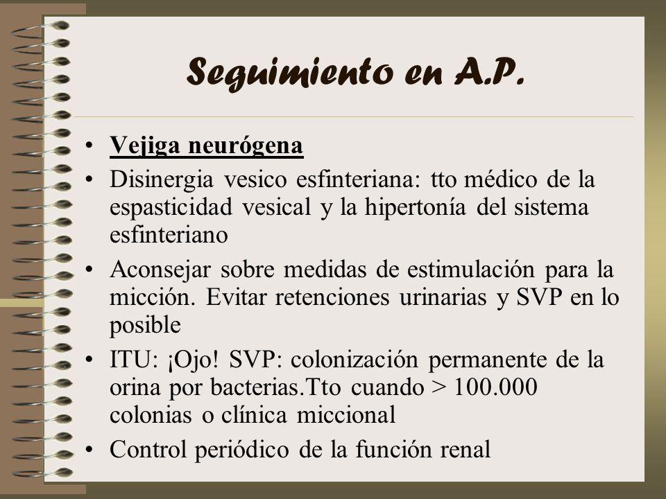 Seguimiento en A.P. Vejiga neurógena Disinergia vesico esfinteriana: tto médico de la espasticidad vesical y la hipertonía del sistema esfinteriano Ac