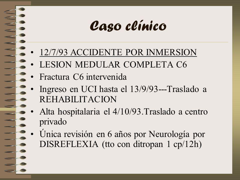 Caso clínico EA: 1.-VEJIGA NEURÓGENA, necesidad de sondaje vesical permanente y ttos antibióticos repetidos por ITU 2.-INFECCION DE VIAS RESPIRATORIAS ALTAS 3.-ULCERAS POR PRESION 4.-NO PAUTA DE INTESTINO NEURÓGENO 5.-DISREFLEXIA