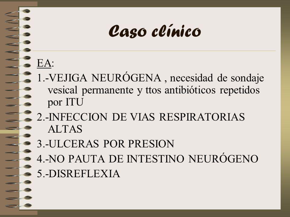 Caso clínico EA: 1.-VEJIGA NEURÓGENA, necesidad de sondaje vesical permanente y ttos antibióticos repetidos por ITU 2.-INFECCION DE VIAS RESPIRATORIAS