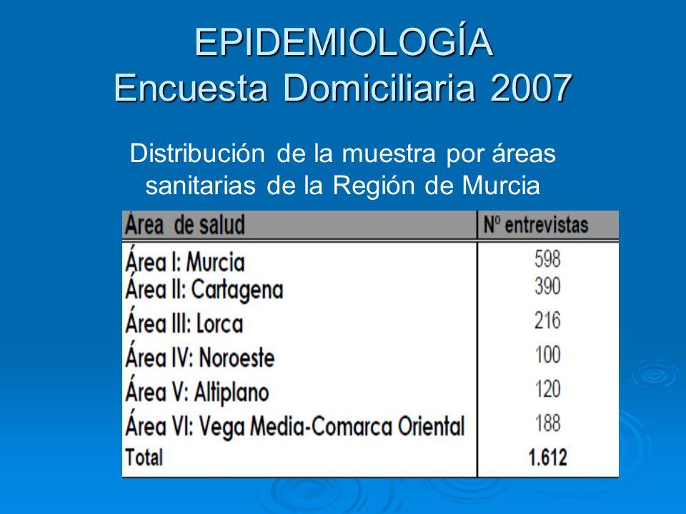 EPIDEMIOLOGÍA Encuesta Domiciliaria 2007 Distribución de la muestra por áreas sanitarias de la Región de Murcia