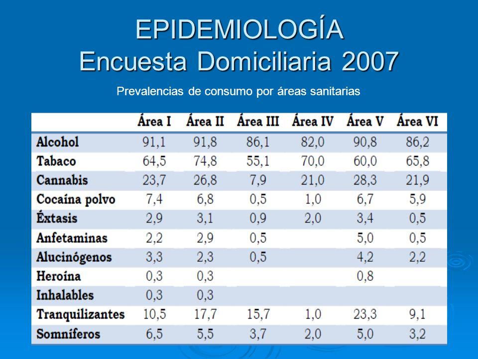 EPIDEMIOLOGÍA Encuesta Domiciliaria 2007 Prevalencias de consumo por áreas sanitarias