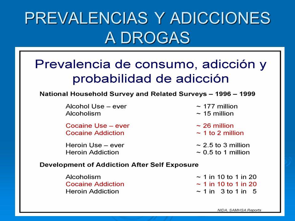 PREVALENCIAS Y ADICCIONES A DROGAS