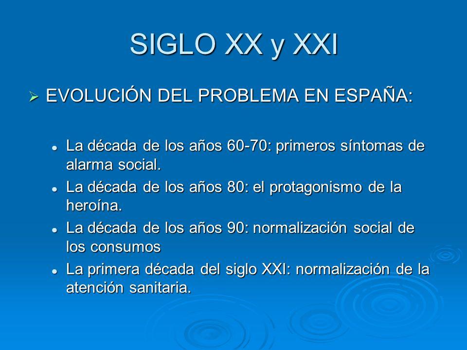 SIGLO XX y XXI EVOLUCIÓN DEL PROBLEMA EN ESPAÑA: EVOLUCIÓN DEL PROBLEMA EN ESPAÑA: La década de los años 60-70: primeros síntomas de alarma social. La