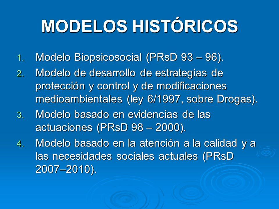 MODELOS HISTÓRICOS 1. Modelo Biopsicosocial (PRsD 93 – 96). 2. Modelo de desarrollo de estrategias de protección y control y de modificaciones medioam