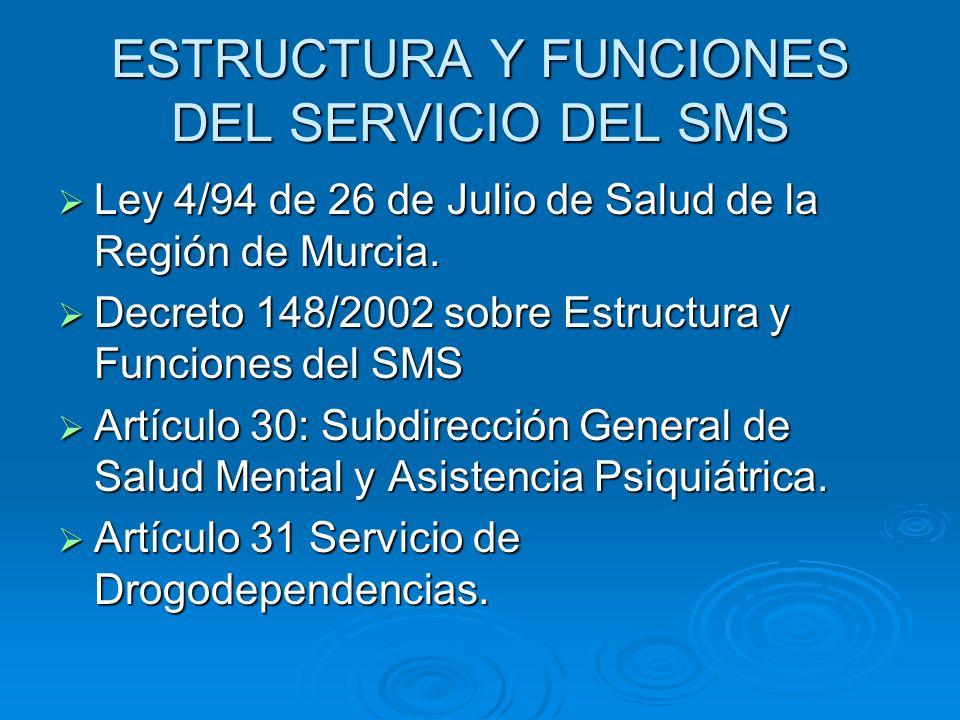 ESTRUCTURA Y FUNCIONES DEL SERVICIO DEL SMS Ley 4/94 de 26 de Julio de Salud de la Región de Murcia. Ley 4/94 de 26 de Julio de Salud de la Región de