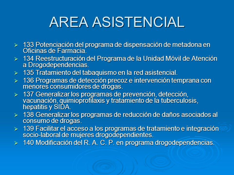 AREA ASISTENCIAL 133 Potenciación del programa de dispensación de metadona en Oficinas de Farmacia. 133 Potenciación del programa de dispensación de m