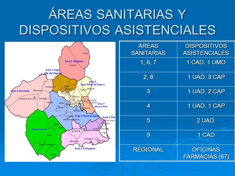ÁREAS SANITARIAS Y DISPOSITIVOS ASISTENCIALES ÁREAS SANITARIAS DISPOSITIVOS ASISTENCIALES 1, 6, 7 1 CAD. 1 UMO 2, 8 1 UAD. 3 CAP 3 1 UAD. 2 CAP 4 1 UA