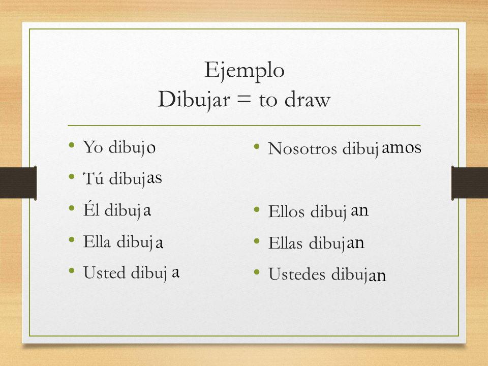 Ejemplo Dibujar = to draw Yo dibuj Tú dibuj Él dibuj Ella dibuj Usted dibuj Nosotros dibuj Ellos dibuj Ellas dibuj Ustedes dibuj o as a amos an a a