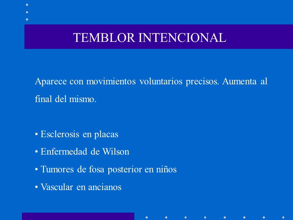 TEMBLOR INTENCIONAL Aparece con movimientos voluntarios precisos. Aumenta al final del mismo. Esclerosis en placas Enfermedad de Wilson Tumores de fos