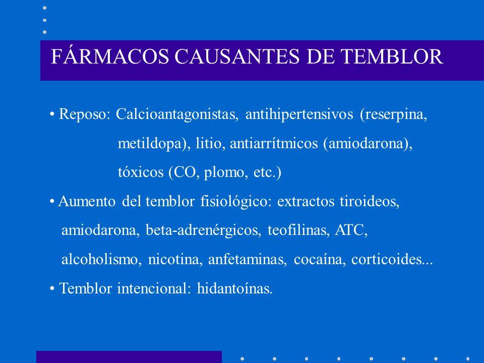 FÁRMACOS CAUSANTES DE TEMBLOR Reposo: Calcioantagonistas, antihipertensivos (reserpina, metildopa), litio, antiarrítmicos (amiodarona), tóxicos (CO, p