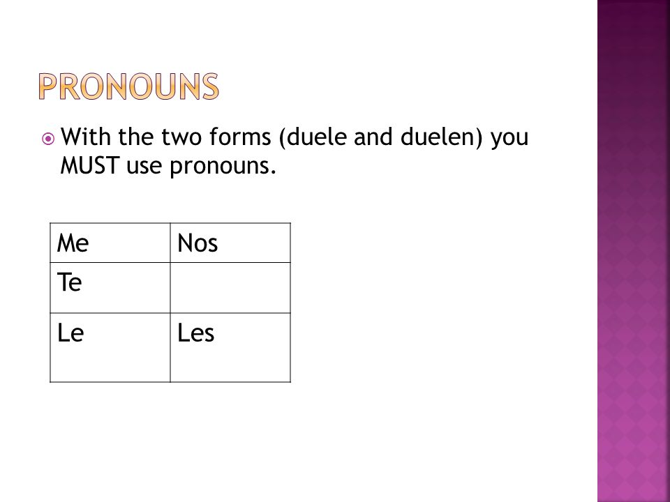 The two forms of doler (duele and duelen) must agree with the number of body parts.