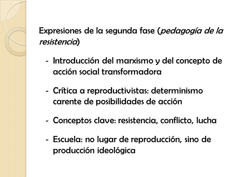 Expresiones de la segunda fase (pedagogía de la resistencia) - Introducción del marxismo y del concepto de acción social transformadora - Crítica a re