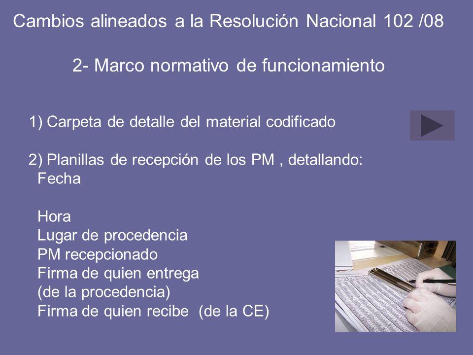 Cambios alineados a la Resolución Nacional 102 /08 2- Marco normativo de funcionamiento 1) Carpeta de detalle del material codificado 2) Planillas de