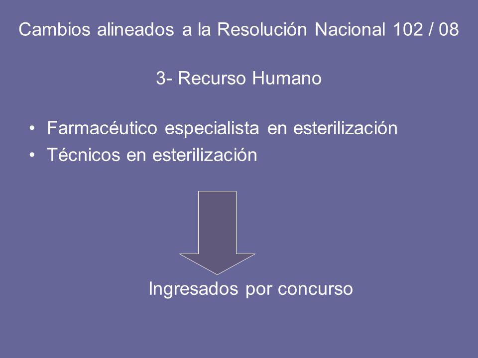 Farmacéutico especialista en esterilización Técnicos en esterilización Ingresados por concurso Cambios alineados a la Resolución Nacional 102 / 08 3-