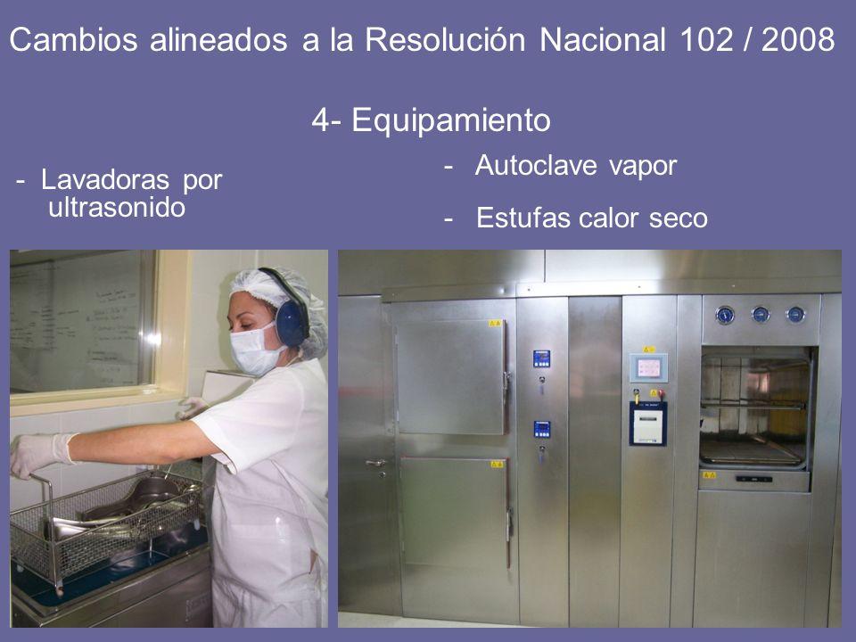 - Lavadoras por ultrasonido Cambios alineados a la Resolución Nacional 102 / 2008 4- Equipamiento - Autoclave vapor -Estufas calor seco