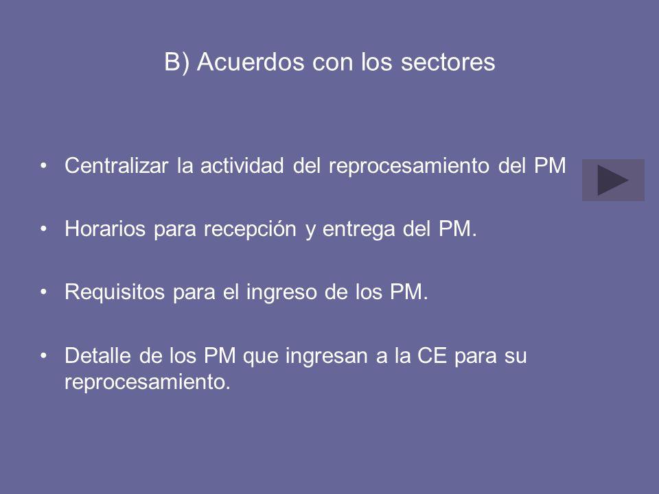 B) Acuerdos con los sectores Centralizar la actividad del reprocesamiento del PM Horarios para recepción y entrega del PM. Requisitos para el ingreso