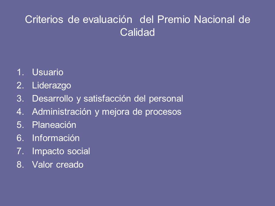 Criterios de evaluación del Premio Nacional de Calidad 1.Usuario 2.Liderazgo 3.Desarrollo y satisfacción del personal 4.Administración y mejora de pro