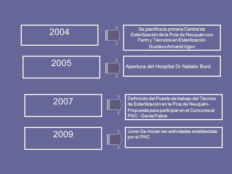 2004 2005 2007 2009 Se planifica la primera Central de Esterilización de la Pcia de Neuquén con Farm y Técnicos en Esterilización Gustavo Armand Ugon