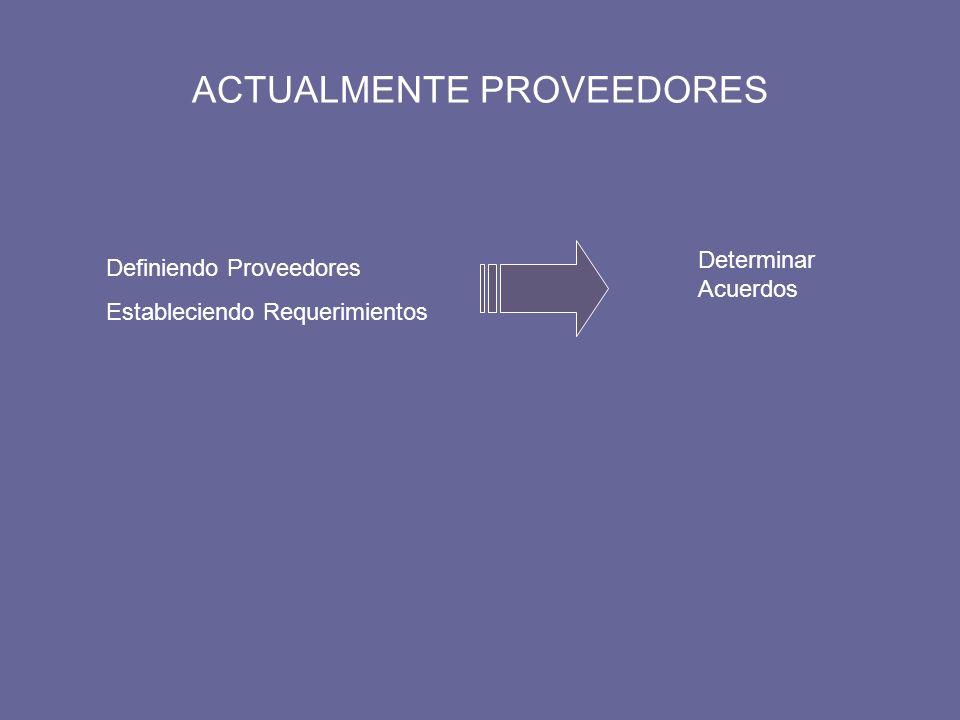 ACTUALMENTE PROVEEDORES Definiendo Proveedores Estableciendo Requerimientos Determinar Acuerdos