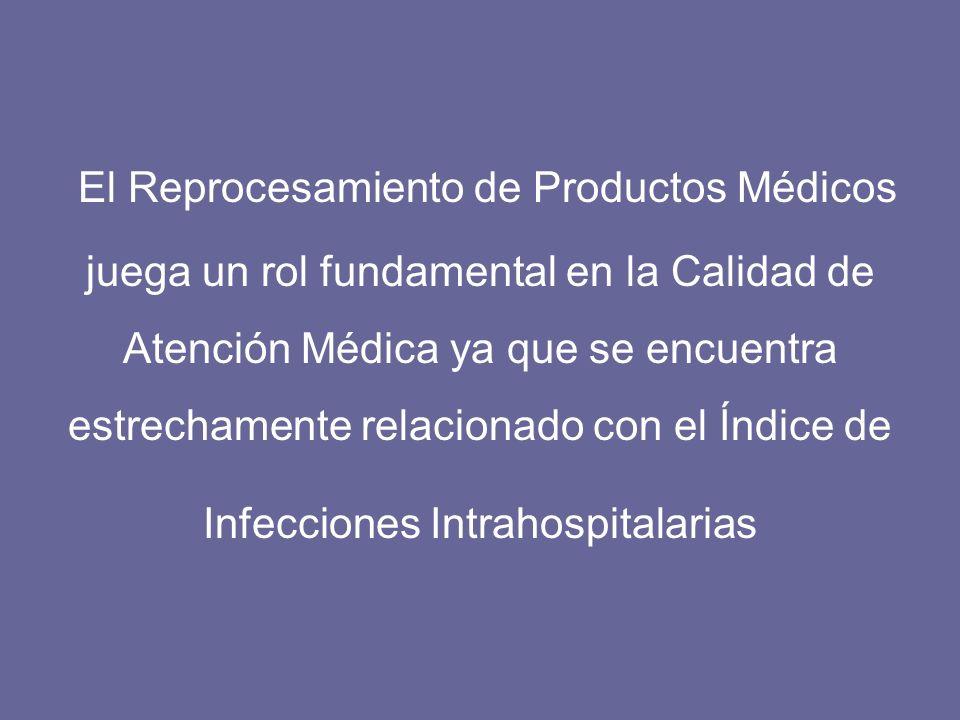 El Reprocesamiento de Productos Médicos juega un rol fundamental en la Calidad de Atención Médica ya que se encuentra estrechamente relacionado con el