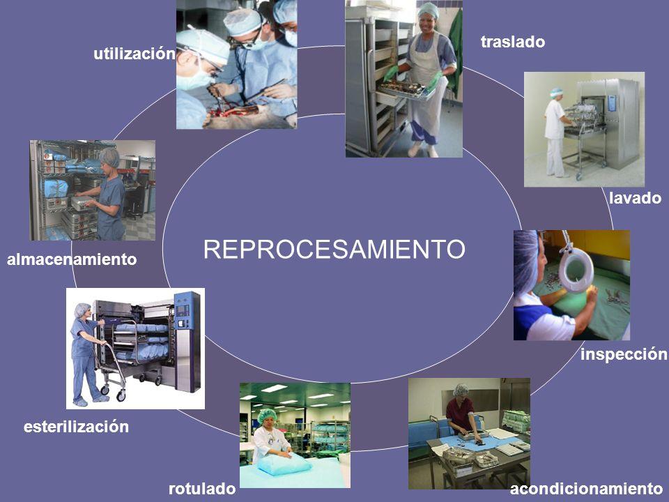 almacenamiento esterilización traslado inspección lavado acondicionamientorotulado utilización REPROCESAMIENTO