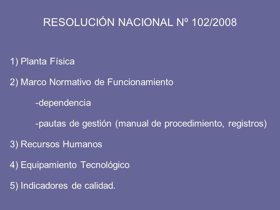 1) Planta Física 2) Marco Normativo de Funcionamiento -dependencia -pautas de gestión (manual de procedimiento, registros) 3) Recursos Humanos 4) Equi