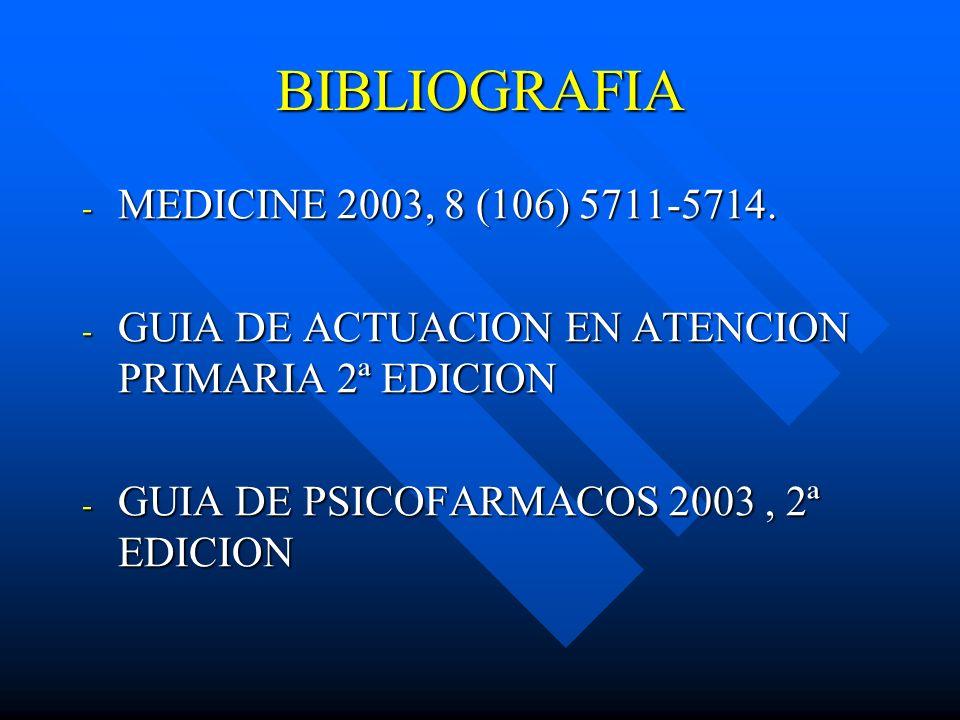 BIBLIOGRAFIA - MEDICINE 2003, 8 (106) 5711-5714. - GUIA DE ACTUACION EN ATENCION PRIMARIA 2ª EDICION - GUIA DE PSICOFARMACOS 2003, 2ª EDICION