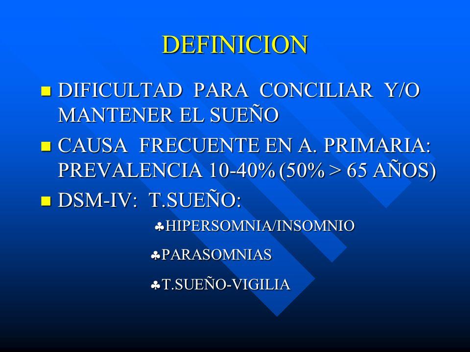 DEFINICION DIFICULTAD PARA CONCILIAR Y/O MANTENER EL SUEÑO DIFICULTAD PARA CONCILIAR Y/O MANTENER EL SUEÑO CAUSA FRECUENTE EN A. PRIMARIA: PREVALENCIA