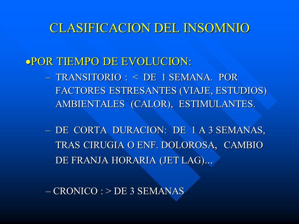 POR TIEMPO DE EVOLUCION: POR TIEMPO DE EVOLUCION: – TRANSITORIO : < DE 1 SEMANA. POR – TRANSITORIO : < DE 1 SEMANA. POR FACTORES ESTRESANTES (VIAJE, E