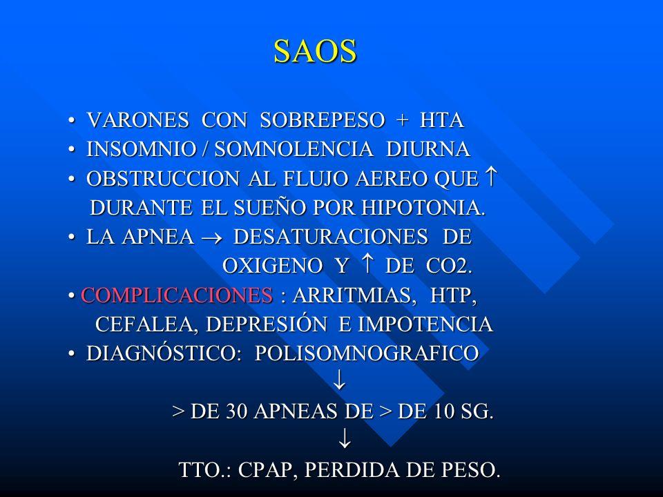 SAOS VARONES CON SOBREPESO + HTA VARONES CON SOBREPESO + HTA INSOMNIO / SOMNOLENCIA DIURNA INSOMNIO / SOMNOLENCIA DIURNA OBSTRUCCION AL FLUJO AEREO QU